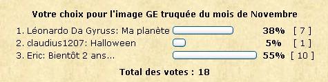 On a voté pour l'image GE truquée du mois de Novembre Novemb10