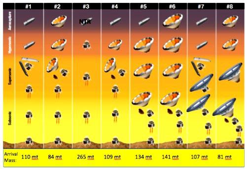 Histoire des projets de missions habitées vers Mars - Page 2 Engelu10