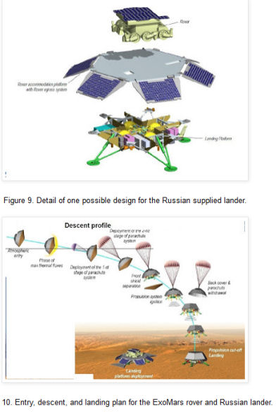 ExoMars-2020- Préparation de la mission (Rosalind Franklin) - Page 5 Exomar10