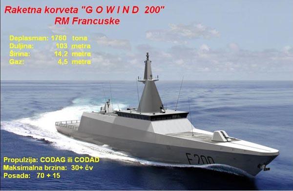 Les corvettes Gowind Gowind10