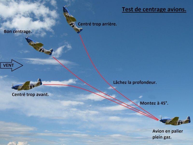 Tests de centrage avions et planeurs. Centra10