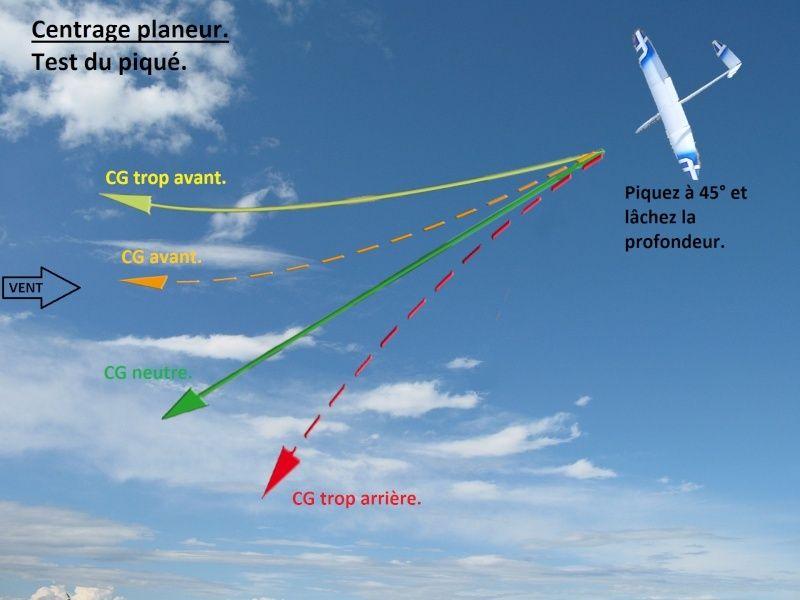 Tests de centrage avions et planeurs. Test_c10