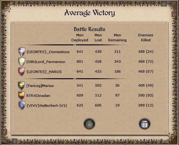 Hall of fame - Results 3v3kt210