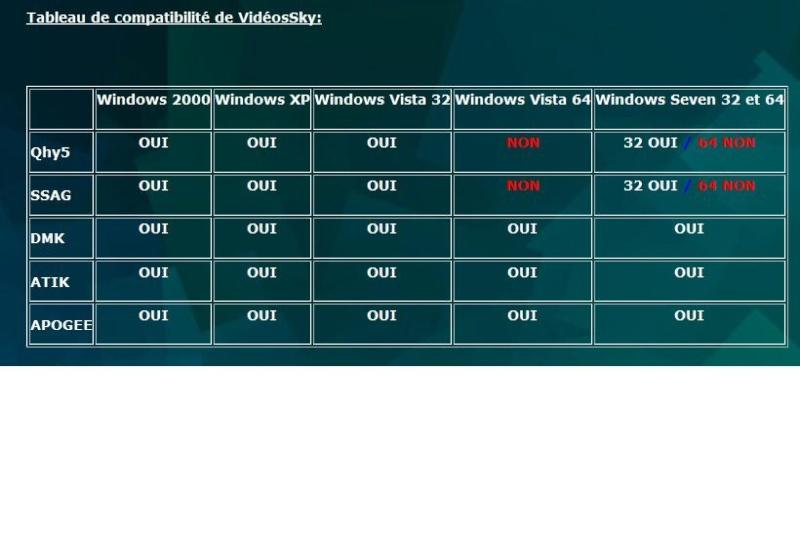 programme pour capture avi pour orion starshoot Tablea10