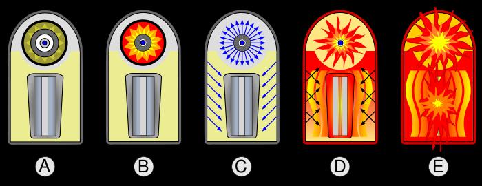Bombe H 400px-11