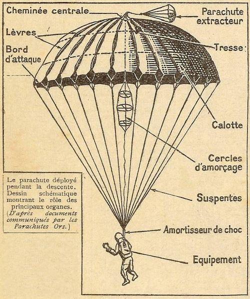Le parachute Parach11