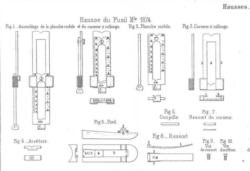 PB HAUSSE FUSIL GRAS Fusil_10