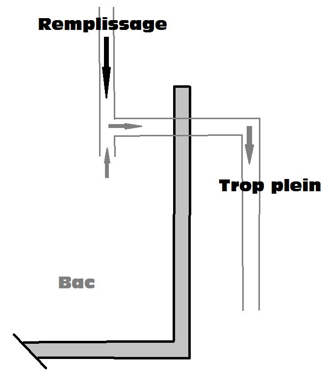 PVC pression ou PVC evacuation? Trop_p10