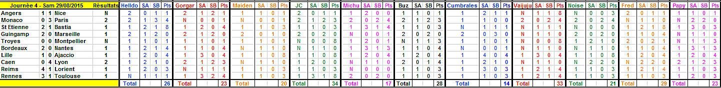 Championnat de L1 - Saison 2015 - 2016 - Page 4 Journy10