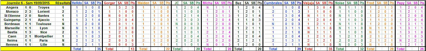 Championnat de L1 - Saison 2015 - 2016 - Page 6 Journy12