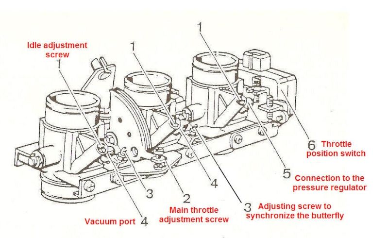 How to balance the throttle bodies? (SOLVED) Thrott10