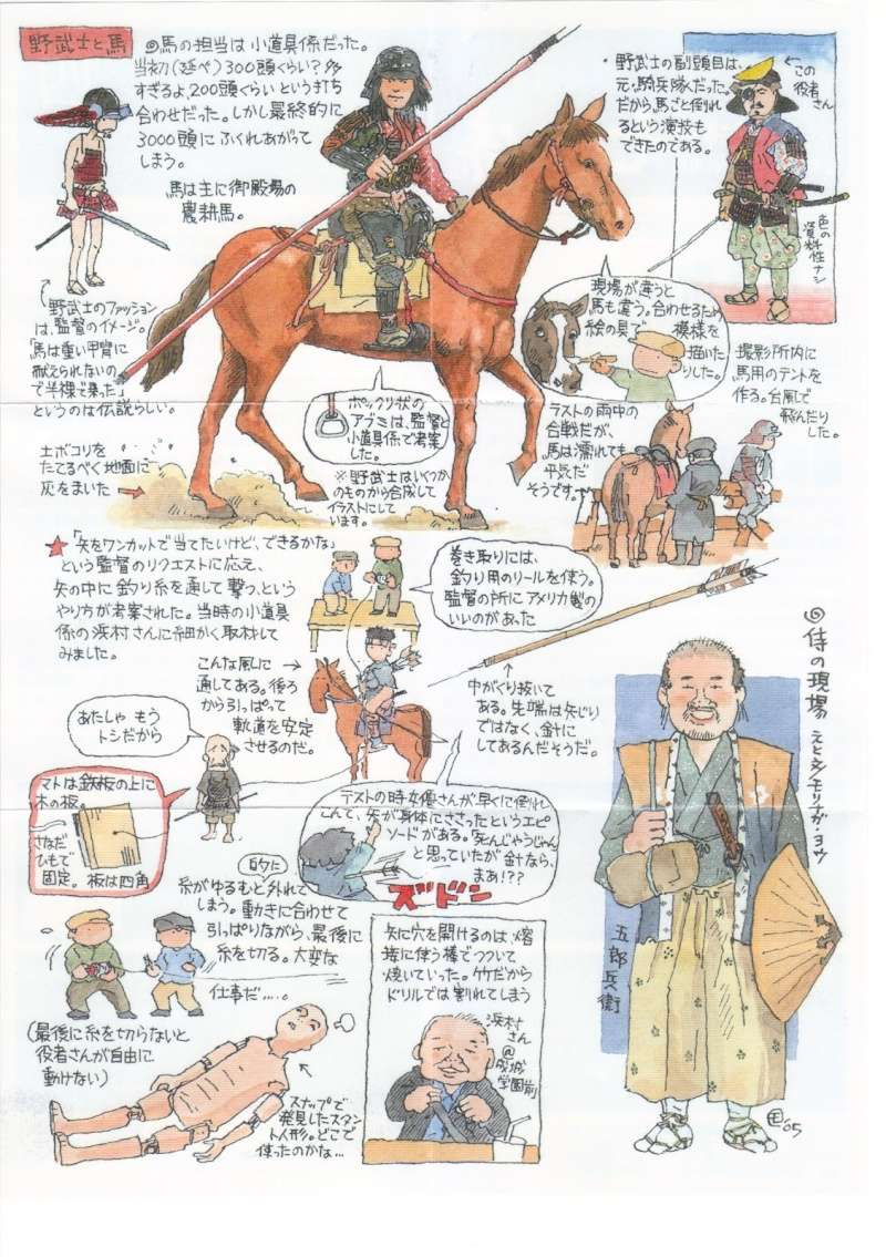 Les Sept Samourais ! *** MàJ : Epilogue *** Yceyoa10