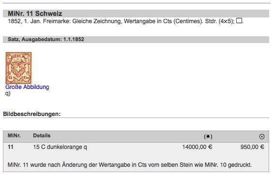 Bestätigung und bestimmung der Profis Schwei11