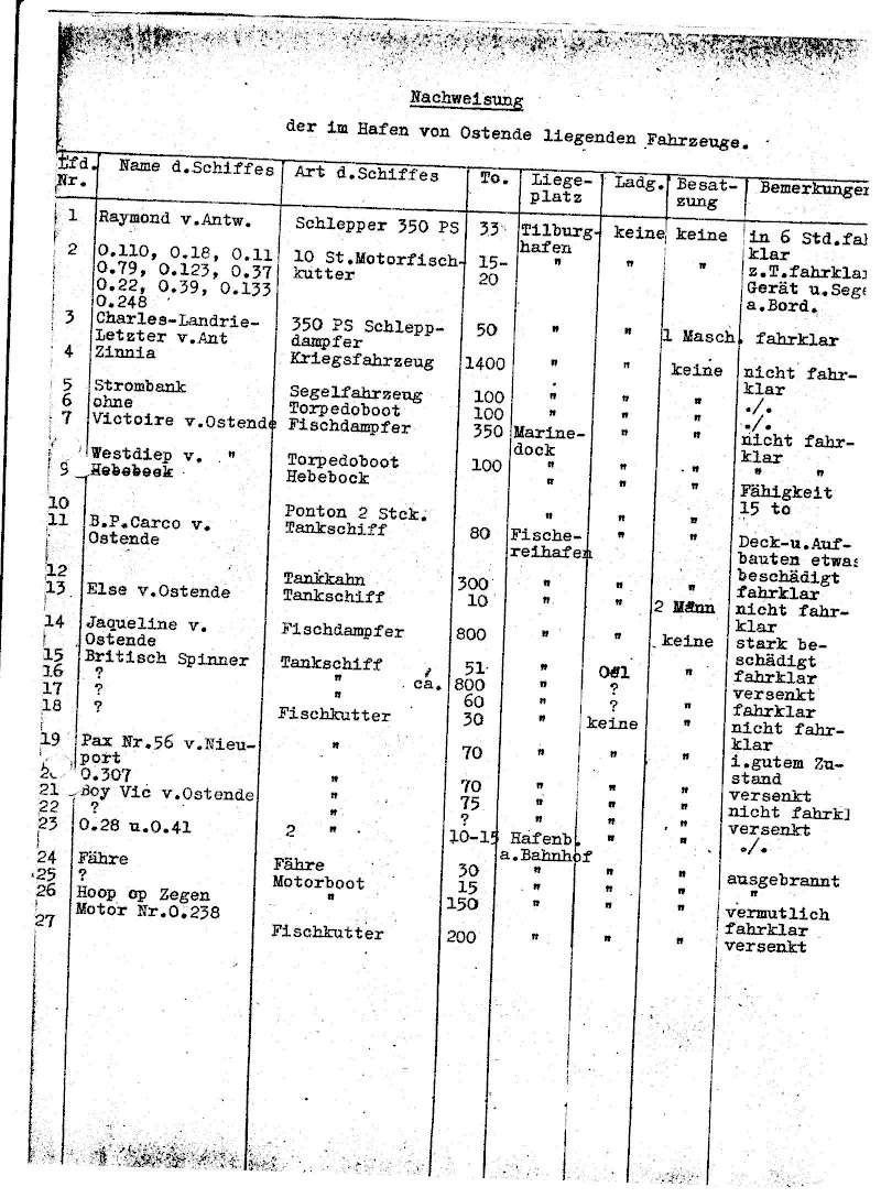 Zinnia / Breydel (Garde-pêche) - Page 8 710