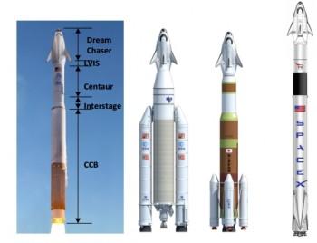 Collaboration ESA - Sierra Nevada (Dream-Chaser automatique) pour postuler à CRS-2 2015-110