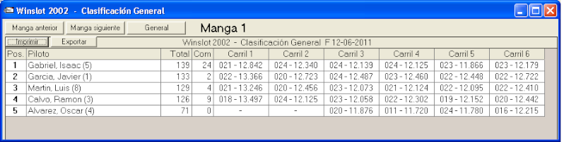 6ª prueba de F1/GT´s Ninco 12-6-2011 12-06-10