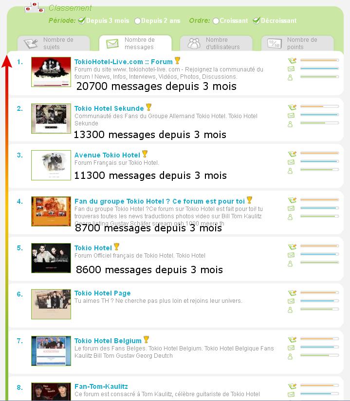 [Annonce] TokioHotel-Live.com est le forum français sur Tokio Hotel le plus actif du web ! Classe10