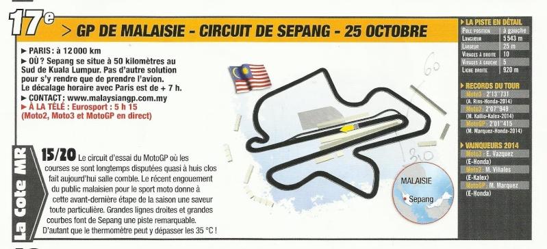 Rossi/Marquez Sepang10