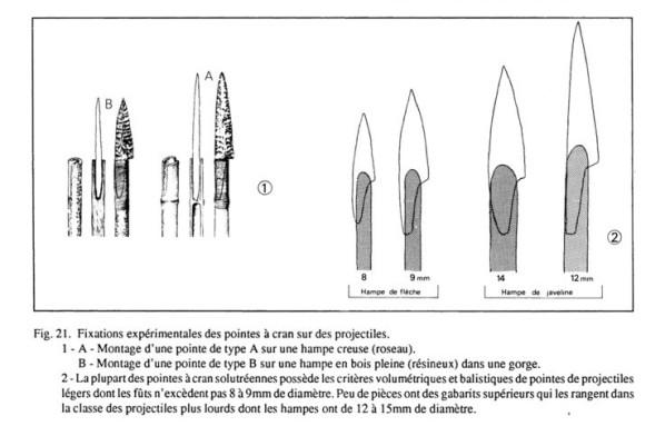 __2.1.2.a. Les armes utilisées au Solutréen. Fixati10