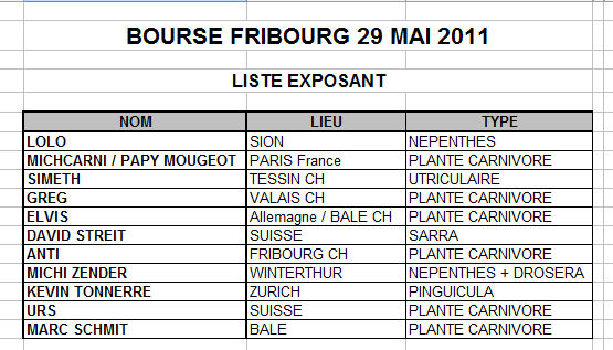 29/05/11 - Bourse aux Plantes Carnivores (et Tropicales) - Jardin botanique de Fribourg - Page 2 Liste10