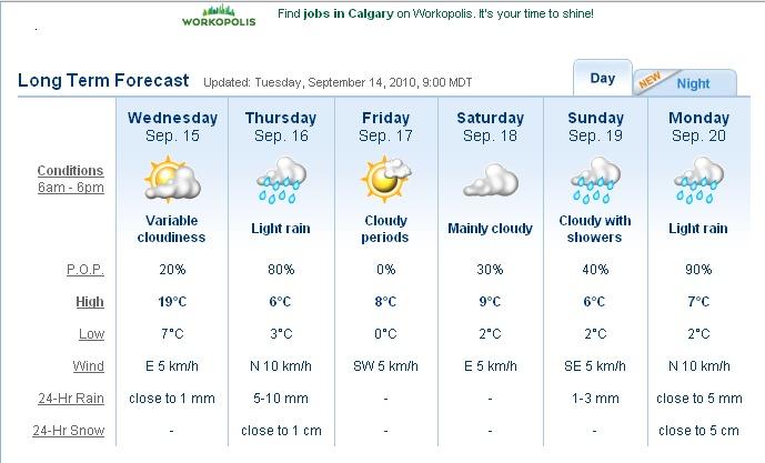 _-_-_-_-_-_-_-DMCC Round 5: Final Round * Calgary *-_-_-_-_-_-_-_ - Page 4 Untitl10