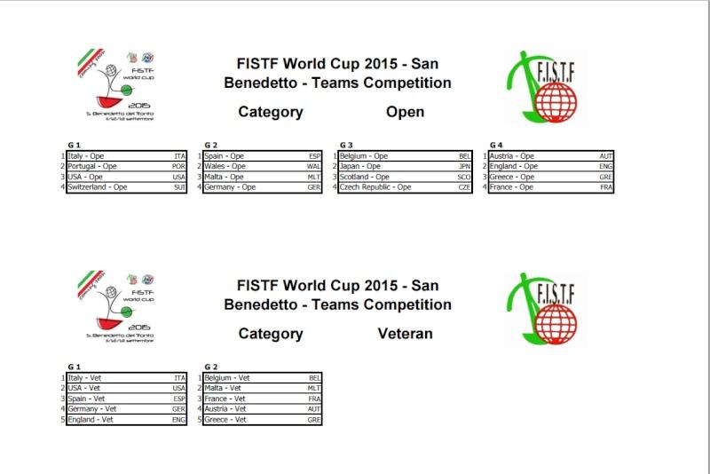 Coupe du Monde San Benedetto del Tronto Team10
