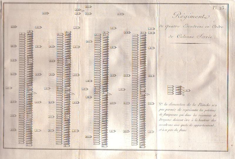 Organisation d'un escadron de cavalerie Organi10