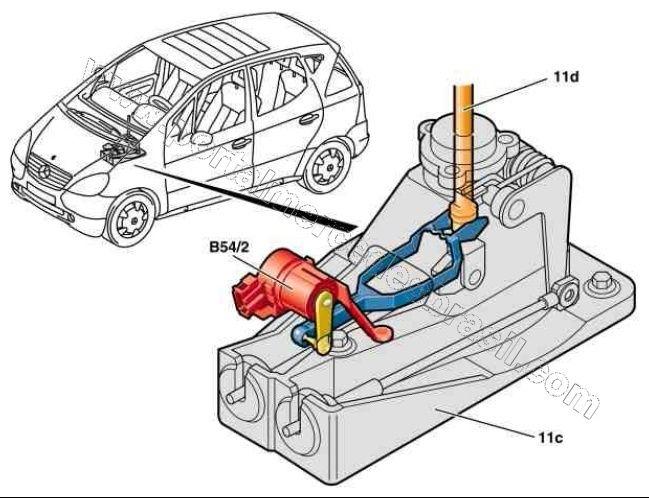 (W168): B54/2 Sensor do ângulo de rotação - câmbio semiautomático Md_b5410