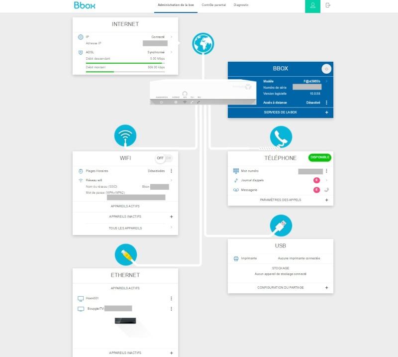 Nouveau firmware Bbox Sensation 10.0.58 , et nouvelle interface d'administration Interf10