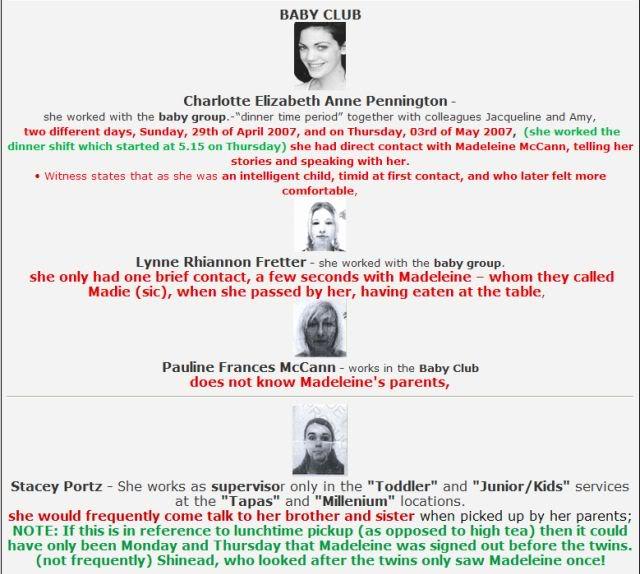 Was Madeleine seen after Sunday? - Page 5 Nannie12