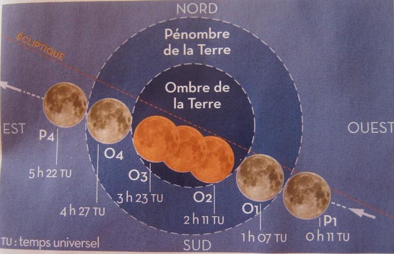 Eclipse totale de Lune - 28 septembre 2015 Img_1912