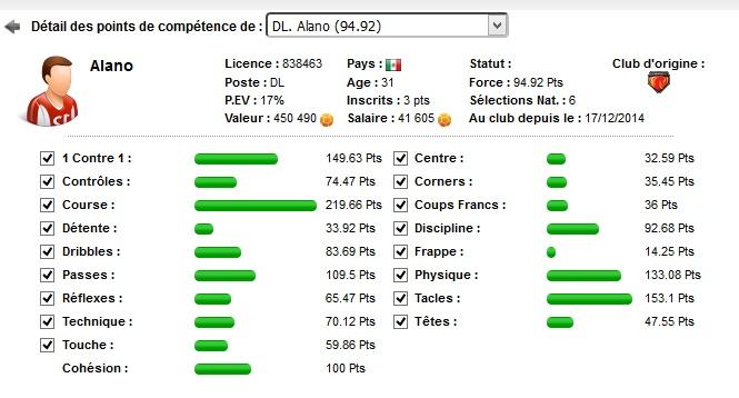 EDS FC (lau03190) Alano_10