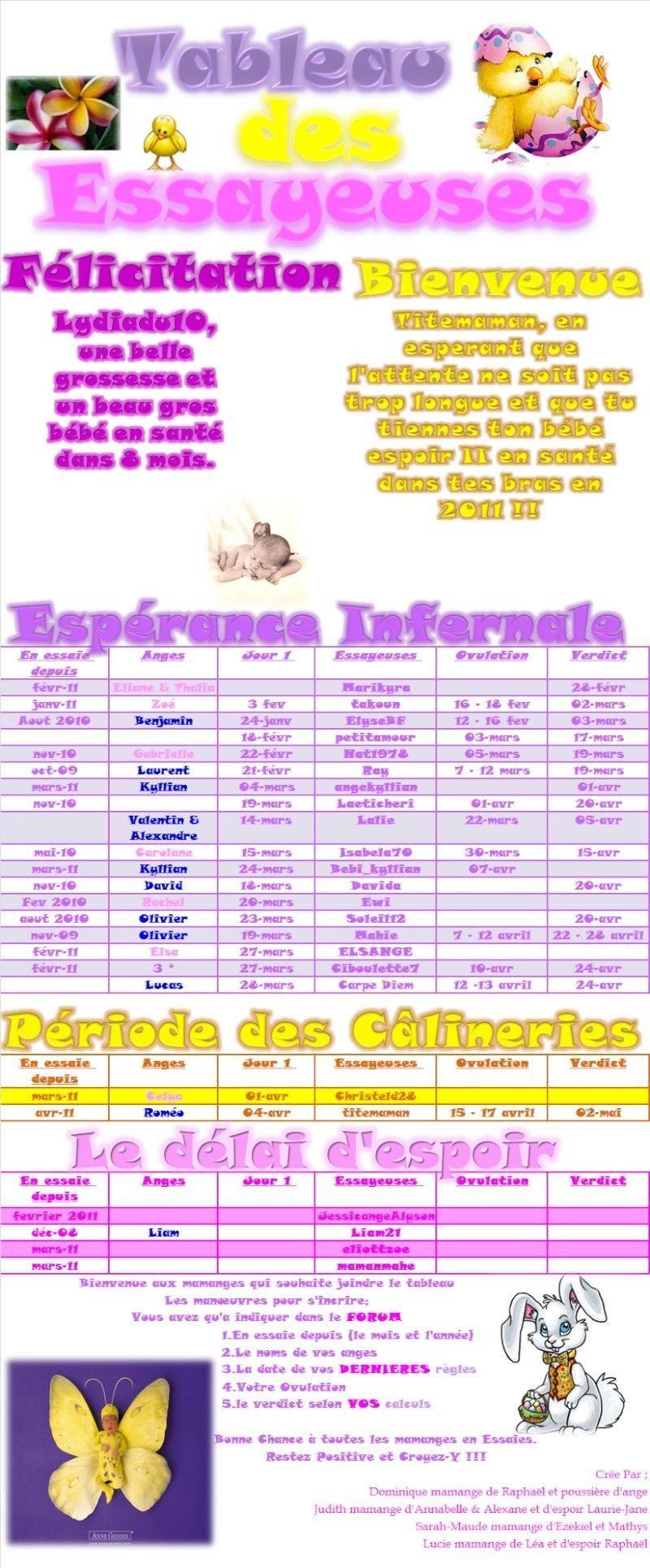 Tableau des Essayeuses 13 au 20 Avril Avril_10