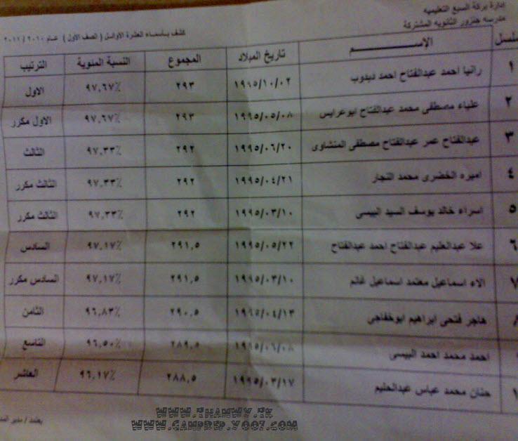 اوائل الصف الاول الثانوي  2011 11111112