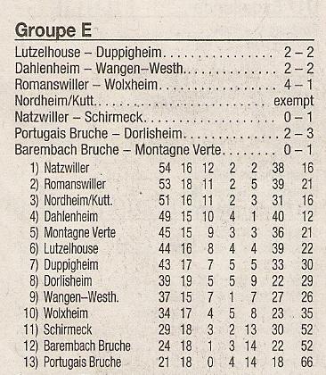 L e FC Wangen Westhoffen - Page 2 Scan0015