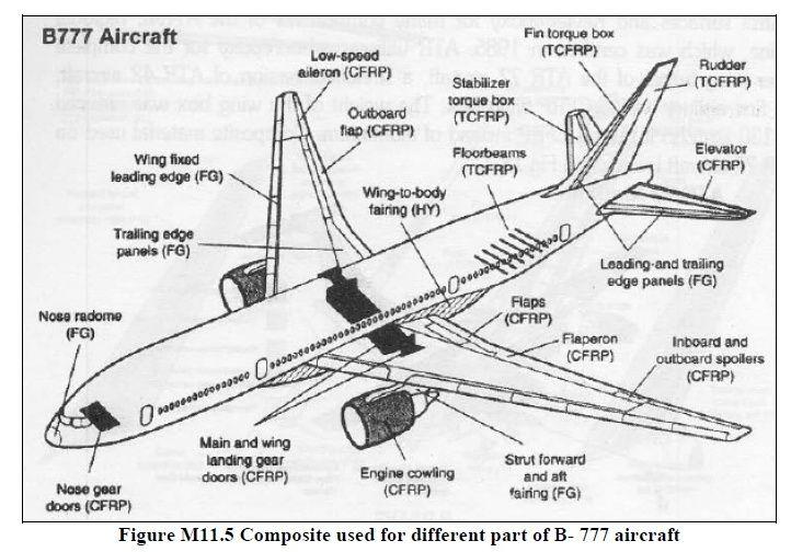 Boeing 777 BA2276 incendie sur la piste à Las Vegas - Page 4 Compos10