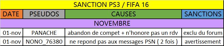 SANCTION PS3 - Page 2 Sans_151