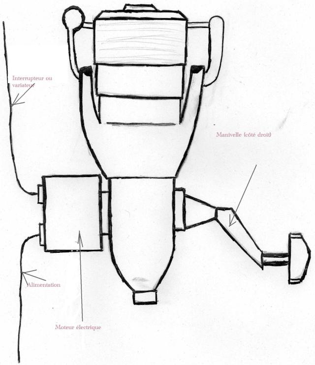 Moulinet pour lancer léger à commande électrique Img09012