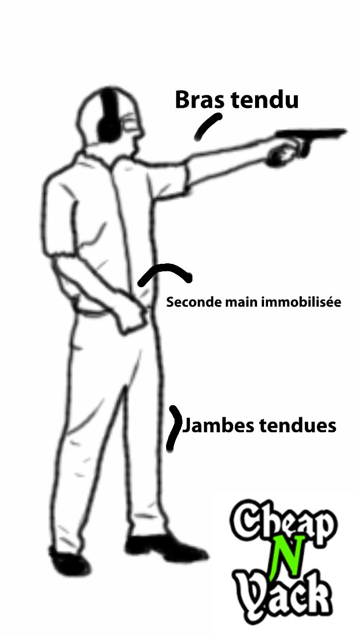 Comment tirer droit ? les postures de tir 14421410