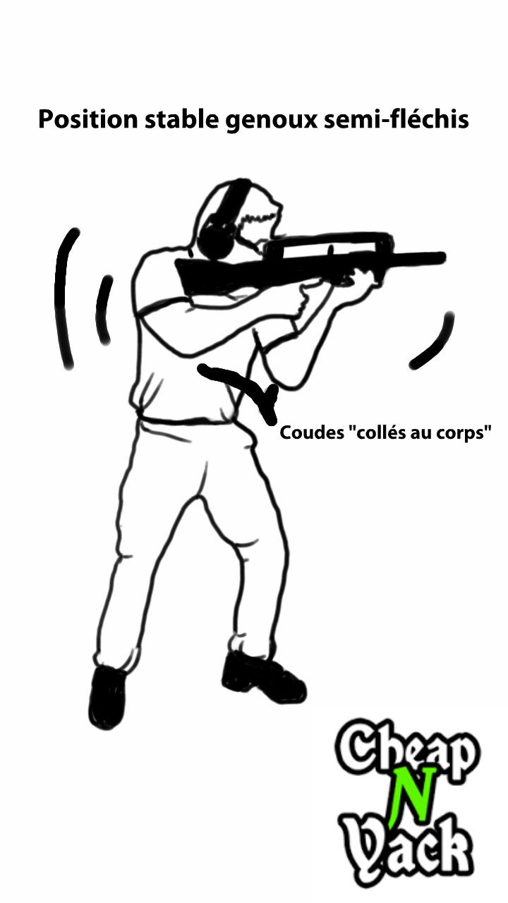 Comment tirer droit ? les postures de tir 14421417