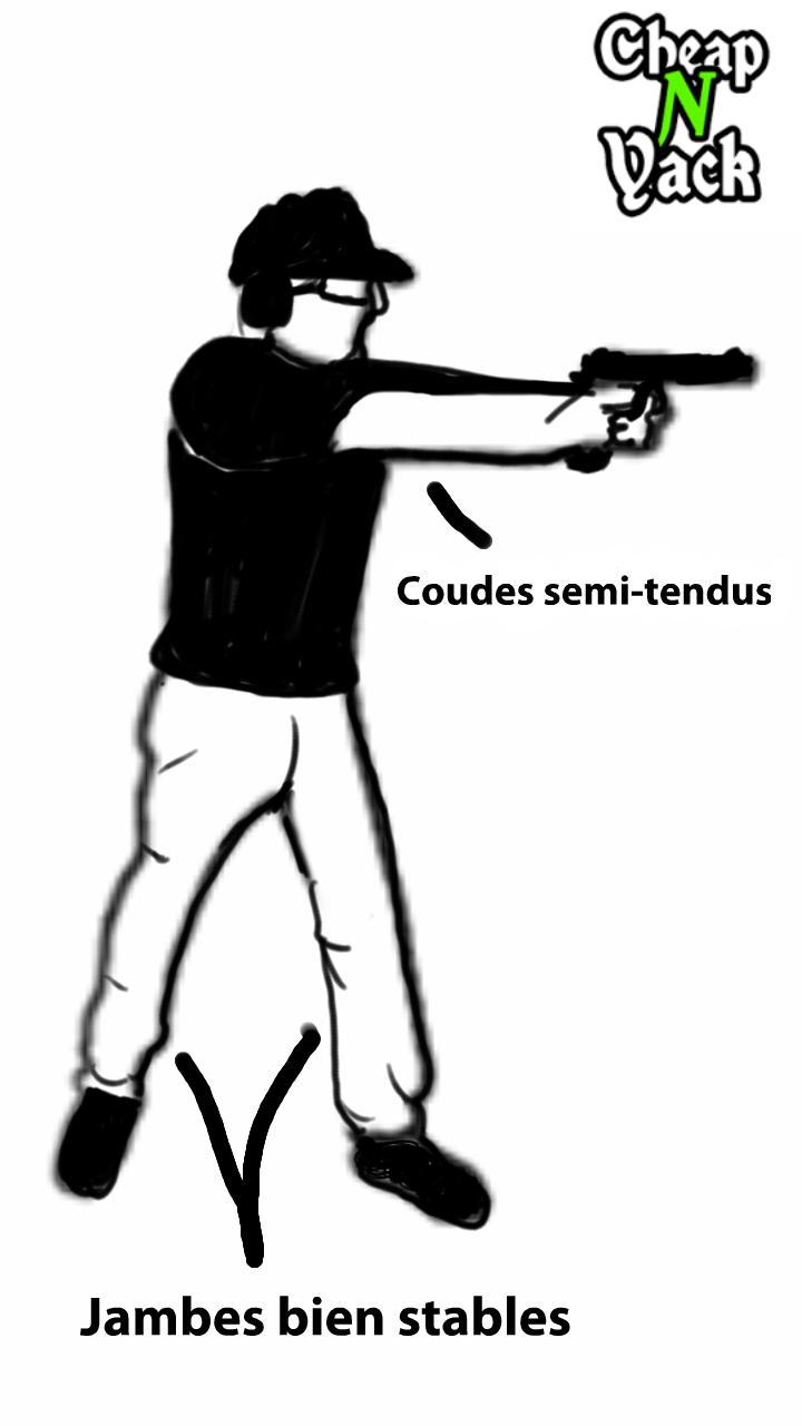Comment tirer droit ? les postures de tir 14421418