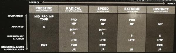 Sostituzione Head Extreme MP: Radical VS Speed Img_2011