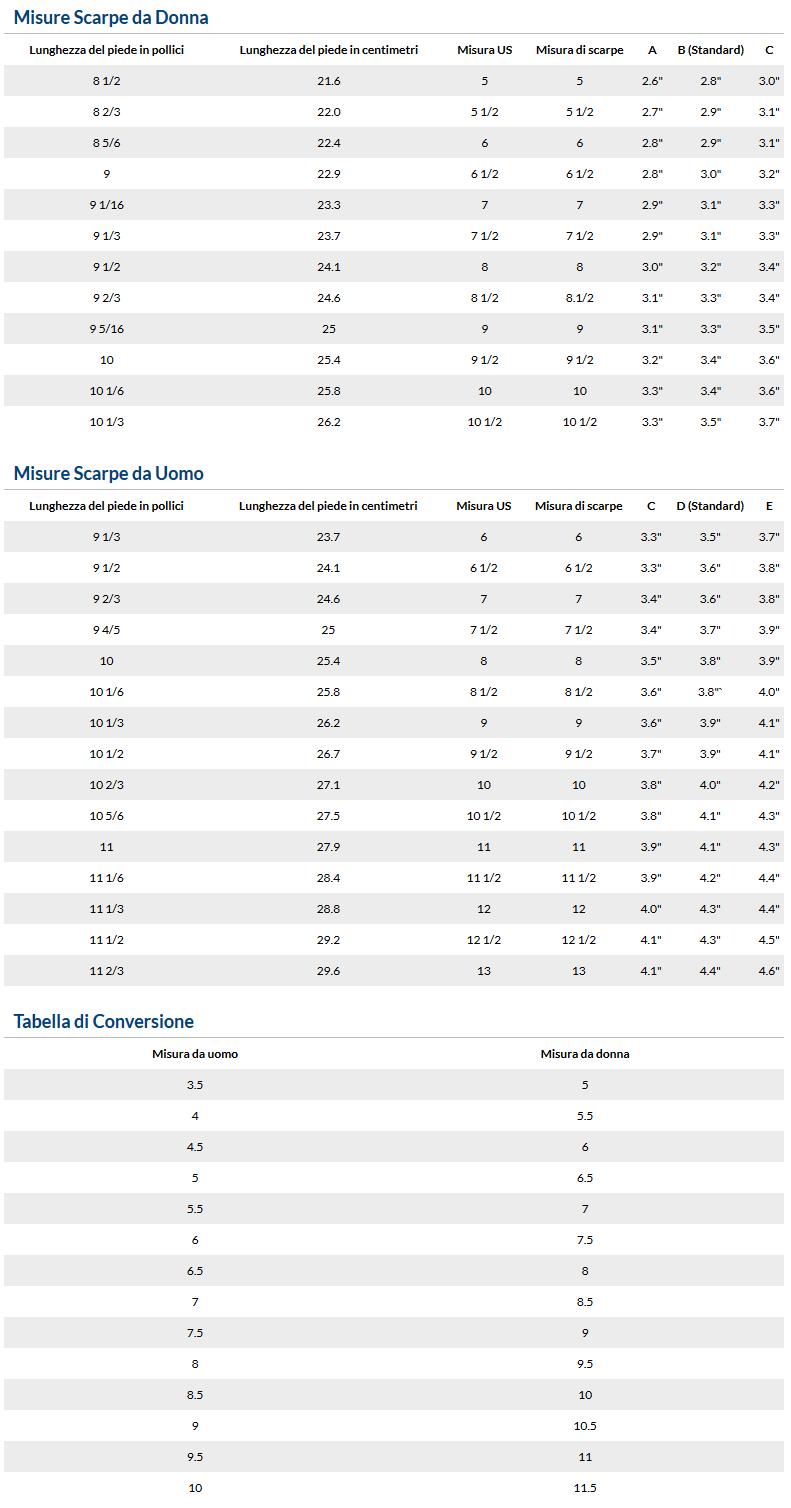 Come determinare la misura delle scarpe Misura10