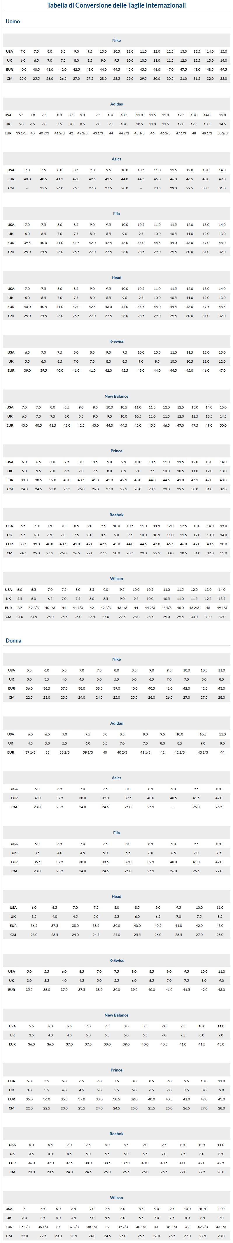 Scarpe: tabella di conversione internazionale Tabell10
