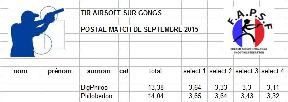 """la FAPSF reprend ses """"Postal Match"""" en sept 2015 Rysult10"""
