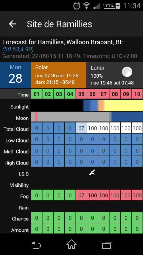 suivons la météo pour l'éclipse du 28 sept 15 Screen10