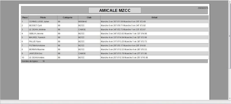 (69 ) Course amicale du MZCC d'avant saison.  - Page 2 Amical12