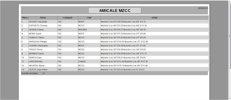 (69 ) Course amicale du MZCC d'avant saison.  - Page 2 Amical13