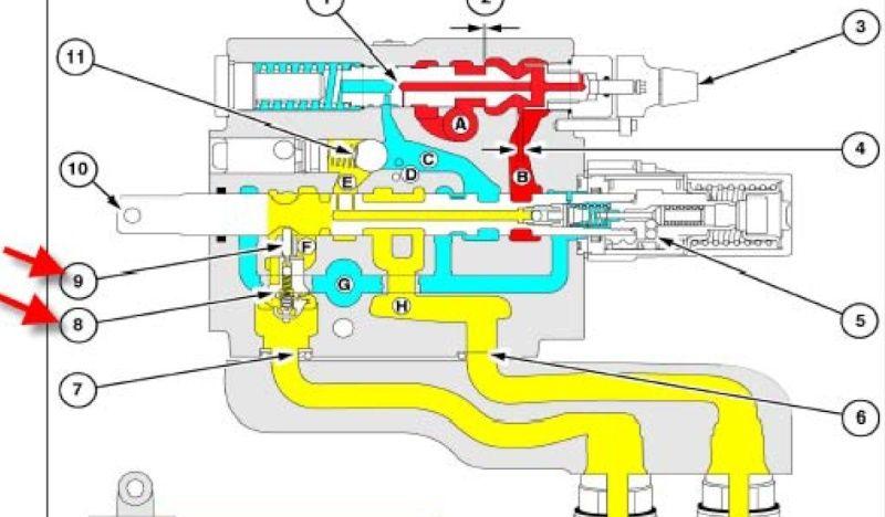 probleme de distributeur electrique sur t 6020nh Distri10
