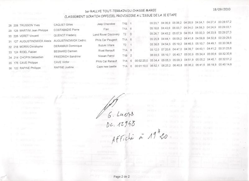 classement général Scratc15